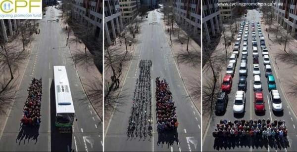 En av många illustrationer över hur mycket plats bilar tar jämfört med kollektivtrafik och cyklister. Denna från Australien (http://www.bikeoz.com.au/)